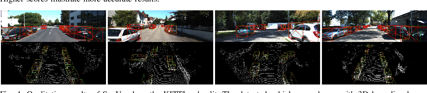 Figure 4 for SegVoxelNet: Exploring Semantic Context and Depth-aware Features for 3D Vehicle Detection from Point Cloud