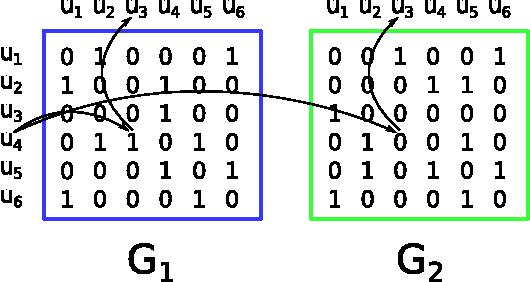 Figure 1 for Multi-View Constraint Propagation with Consensus Prior Knowledge
