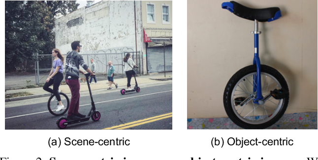 Figure 3 for A Simple and Effective Use of Object-Centric Images for Long-Tailed Object Detection