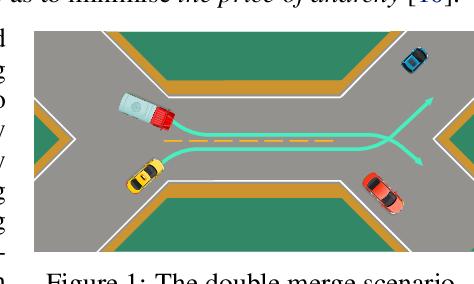 Figure 2 for SMARTS: Scalable Multi-Agent Reinforcement Learning Training School for Autonomous Driving