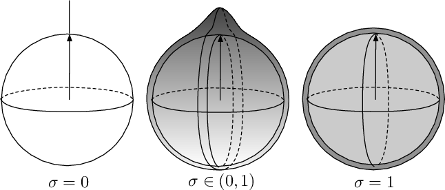 Figure 3 for Disturbance Grassmann Kernels for Subspace-Based Learning