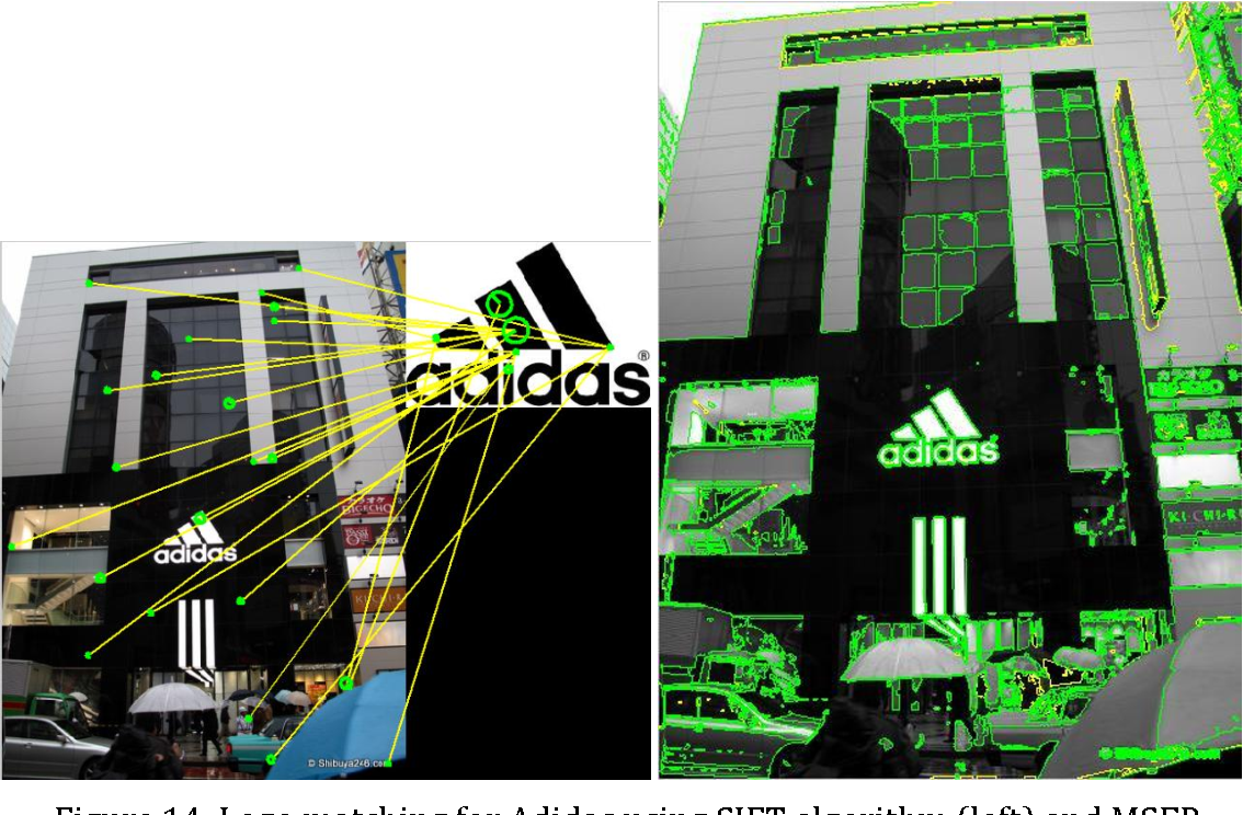 Figure 14. Logo matching for Adidas using SIFT algorithm (left) and MSER detector (right)
