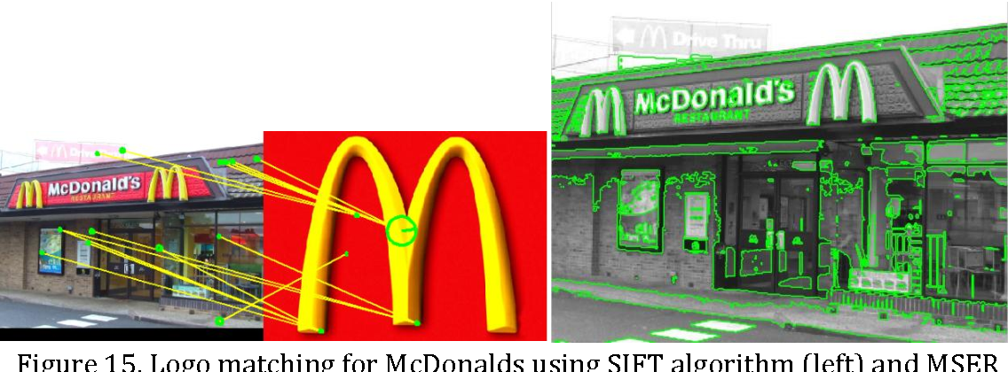 Figure 15. Logo matching for McDonalds using SIFT algorithm (left) and MSER detector (right)
