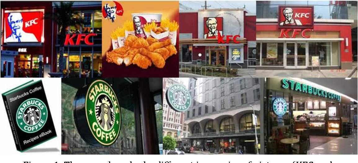 Figure 1. The same logo looks different in a series of pictures (KFC and Starbucks)