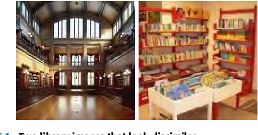 Figure 1 for Indoor image representation by high-level semantic features