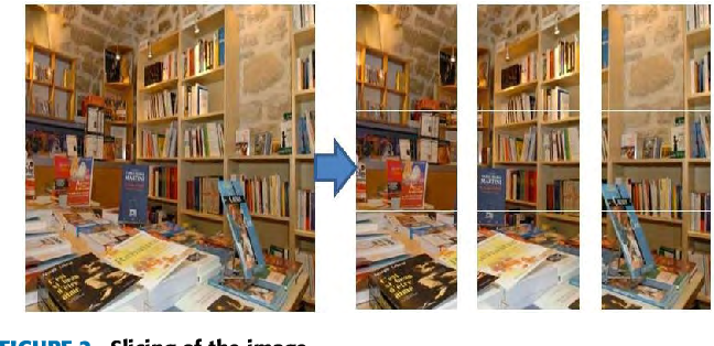 Figure 3 for Indoor image representation by high-level semantic features
