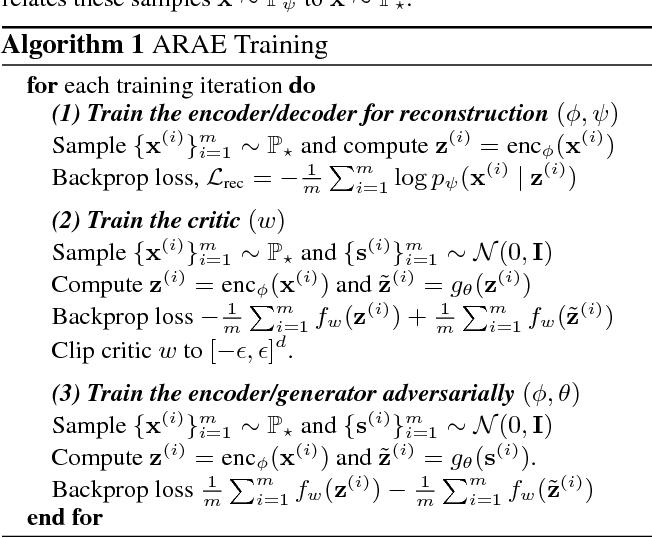 Figure 1 for Adversarially Regularized Autoencoders