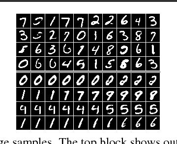 Figure 3 for Adversarially Regularized Autoencoders