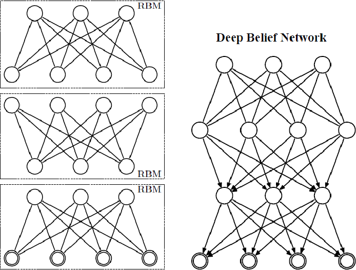 Figure 3 for Deep Belief Networks for Image Denoising