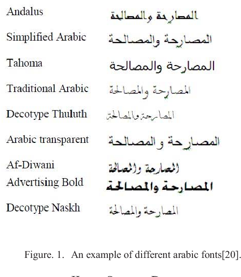 Figure 1 from Arabic Font Recognition Based on a Texture Analysis