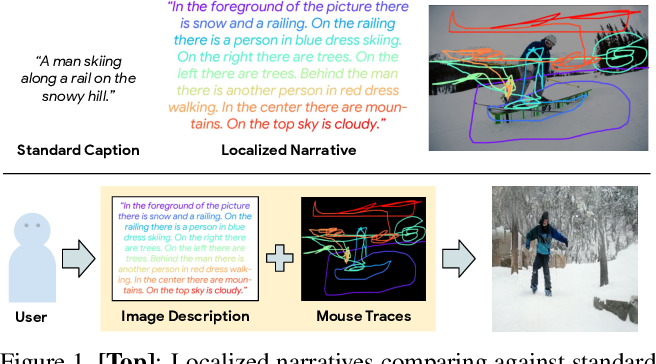 Figure 1 for Text-to-Image Generation Grounded by Fine-Grained User Attention