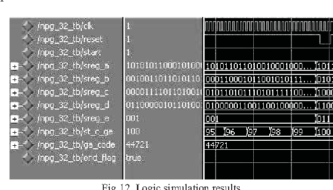 Fig 12. Logic simulation results