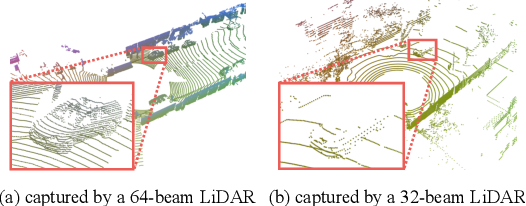 Figure 1 for Complete & Label: A Domain Adaptation Approach to Semantic Segmentation of LiDAR Point Clouds