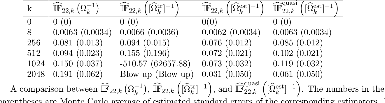 Figure 4 for On assumption-free tests and confidence intervals for causal effects estimated by machine learning