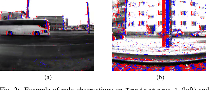 Figure 2 for Hough2Map -- Iterative Event-based Hough Transform for High-Speed Railway Mapping