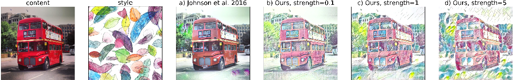 Figure 1 for Real-Time Style Transfer With Strength Control
