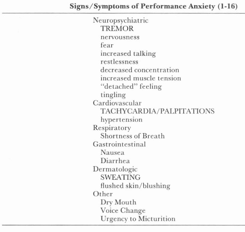 Table 1 from The Management of Performance Anxiety with Beta