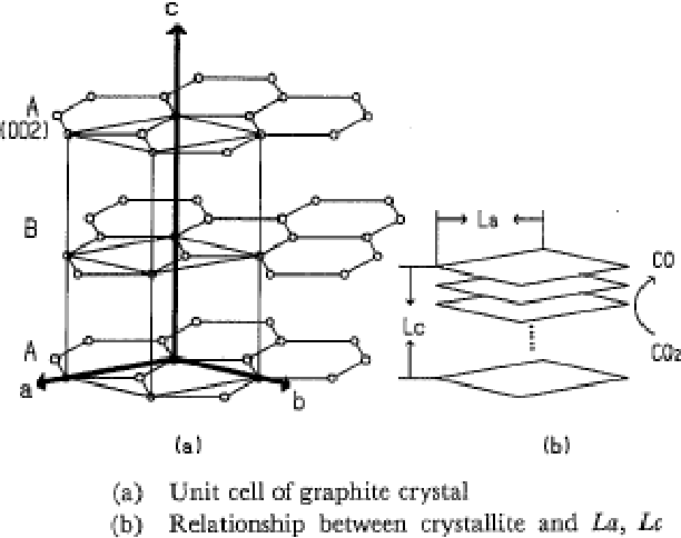 PDF] Minerals processing reactions induced by electrical discharge