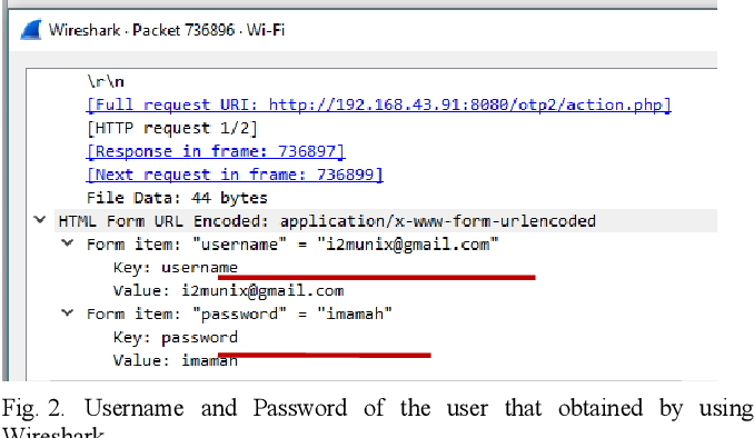 Figure 2 from One Time Password (OTP) Based on Advanced Encrypted
