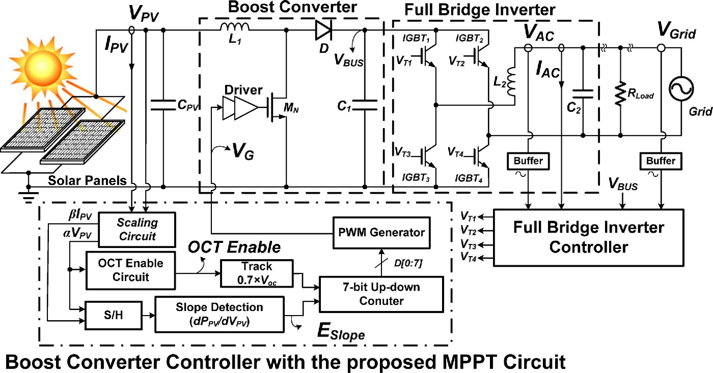Figure 1 From Highly Efficient Analog Maximum Power Point Tracking 3 Simple Inverter Circuit Using Igbt Fig Proposed Grid Connected Pv System