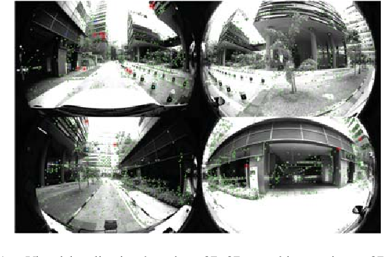 Figure 1 for Efficient 2D-3D Matching for Multi-Camera Visual Localization