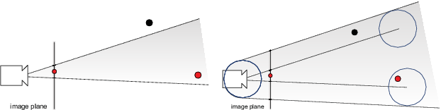 Figure 3 for Efficient 2D-3D Matching for Multi-Camera Visual Localization