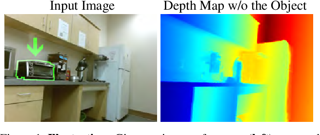 Figure 1 for Counterfactual Depth from a Single RGB Image