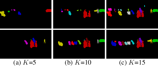 Figure 1 for Key Instance Selection for Unsupervised Video Object Segmentation