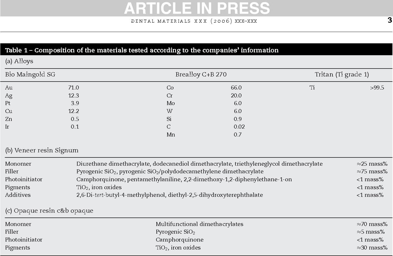 Spark erosion as a metal-resin bonding system  - Semantic Scholar