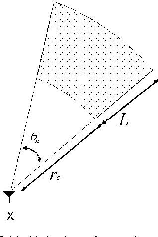 Fig. 3. A sensor field with the shape of an annular sector.