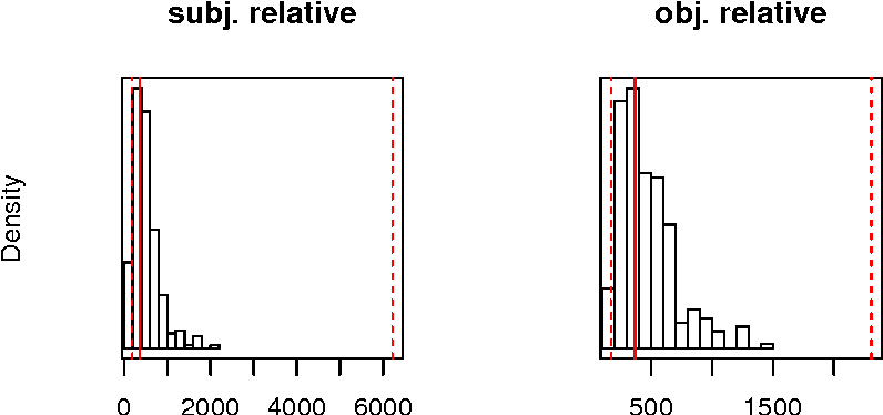 PDF] A tutorial on fitting Bayesian linear mixed models