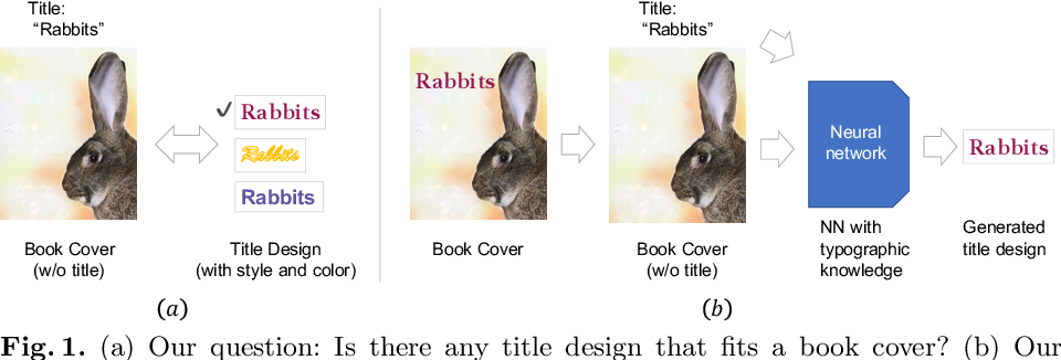 Figure 1 for Font Style that Fits an Image -- Font Generation Based on Image Context