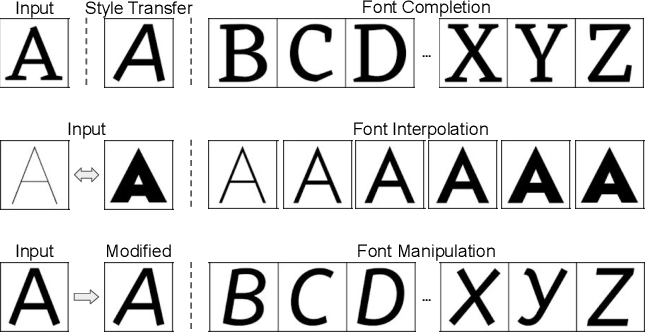 Figure 1 for Font Completion and Manipulation by Cycling Between Multi-Modality Representations