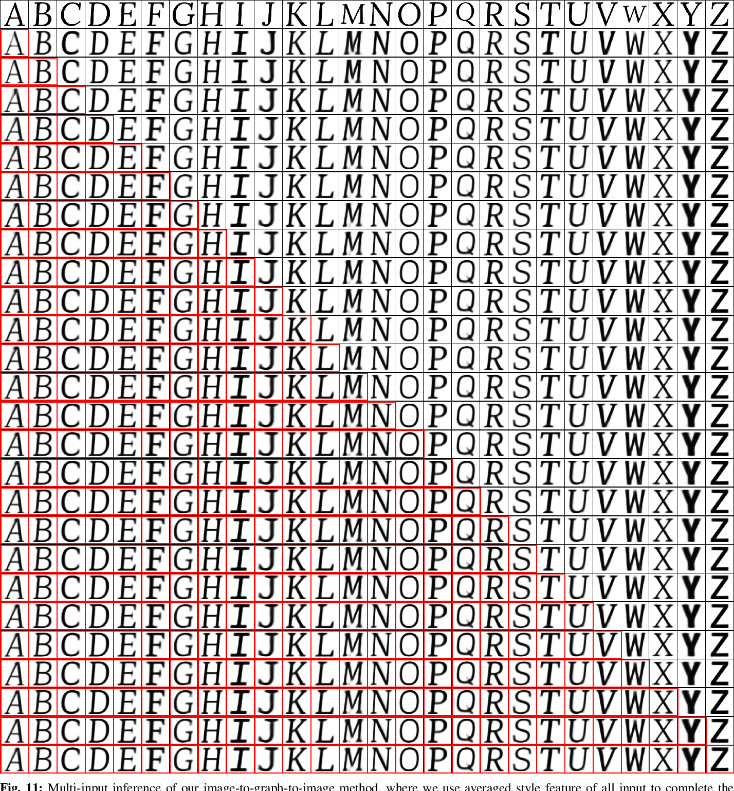 Figure 3 for Font Completion and Manipulation by Cycling Between Multi-Modality Representations