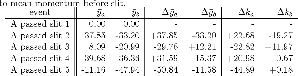 PDF] Telekinetic Entanglement - Semantic Scholar
