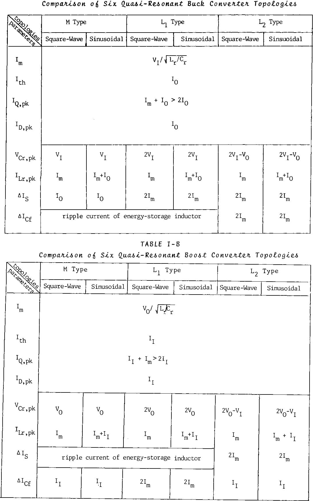 Variations of quasi-resonant DC-DC converter topologies
