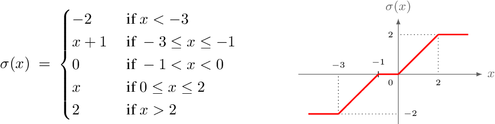 Figure 1 for On the Power of Differentiable Learning versus PAC and SQ Learning