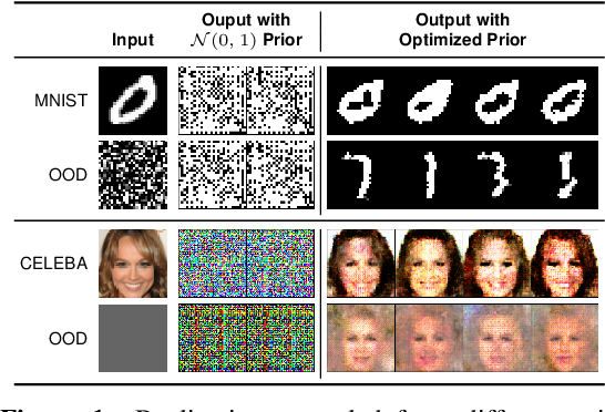 Figure 1 for Model Selection for Bayesian Autoencoders