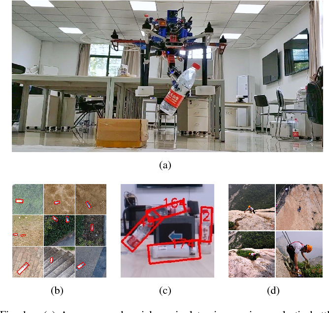 Figure 1 for Toward Autonomous Rotation-Aware Unmanned Aerial Grasping