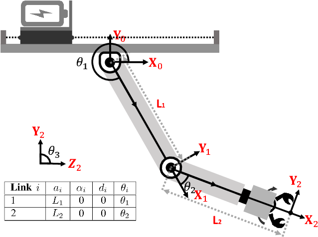 Figure 2 for Toward Autonomous Rotation-Aware Unmanned Aerial Grasping