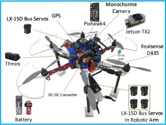 Figure 3 for Toward Autonomous Rotation-Aware Unmanned Aerial Grasping