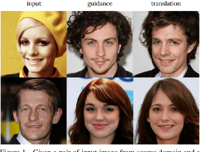 Figure 1 for Evaluation of Correctness in Unsupervised Many-to-Many Image Translation