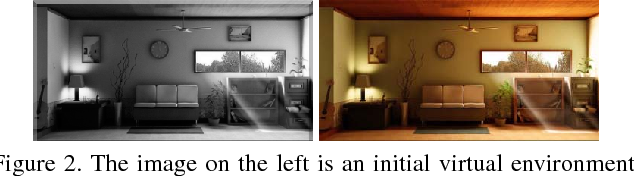 Figure 3 for Language-Based Image Editing with Recurrent Attentive Models