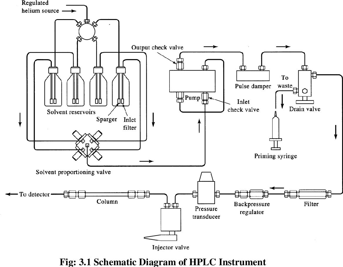 PDF] Quantitative Analysis of Ambroxol Hydrochloride and Loratadine