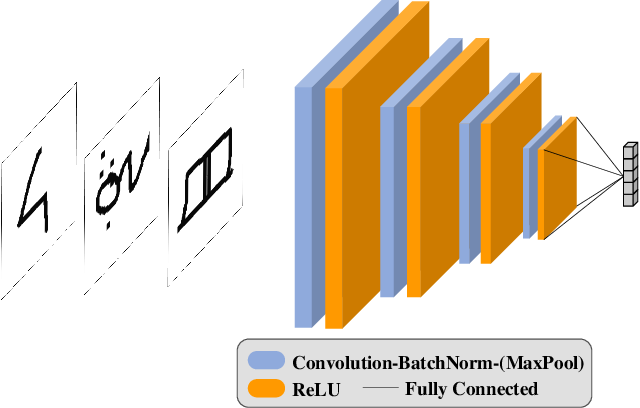 Figure 2 for Divergent Search for Few-Shot Image Classification