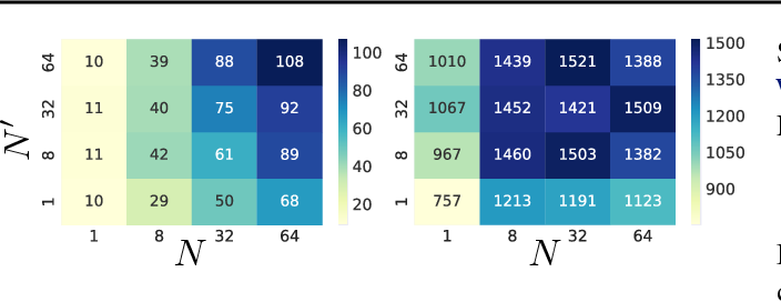 Figure 3 for Implicit Quantile Networks for Distributional Reinforcement Learning