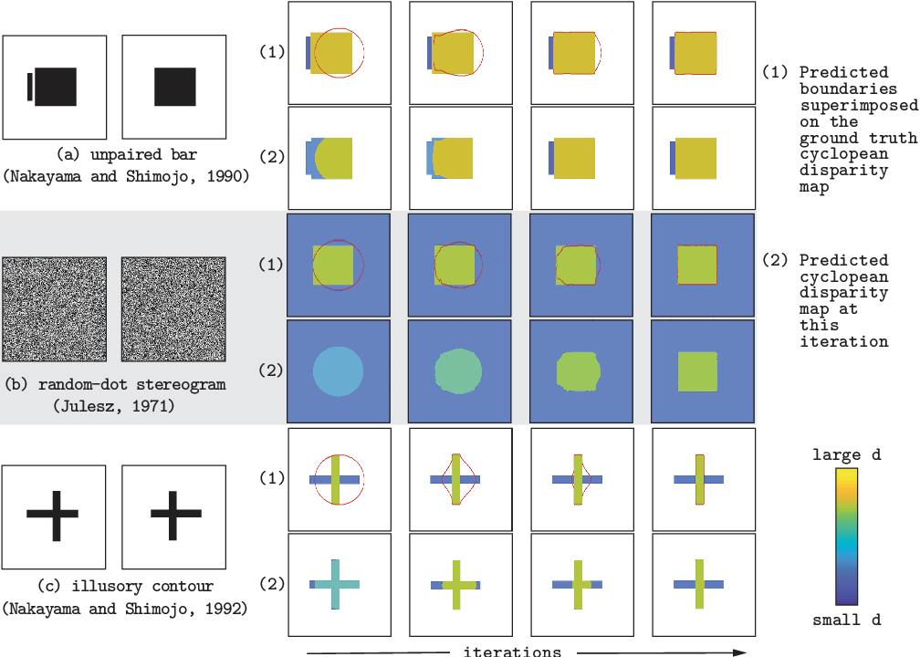 Figure 4 for Layered Stereo by Cooperative Grouping with Occlusion