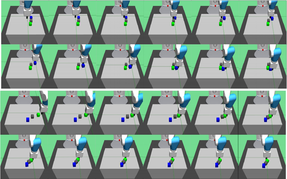 Figure 4 for BlockPuzzle - A Challenge in Physical Reasoning and Generalization for Robot Learning