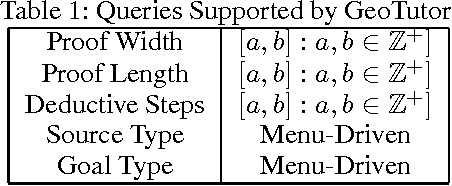 Table 1: Queries Supported by GeoTutor