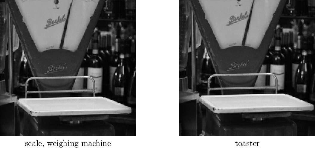 Figure 3 for Detecting Overfitting via Adversarial Examples
